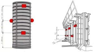 площадочные вибраторы установка на вертикальные формы для изготовления труб